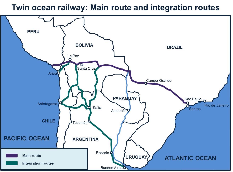 Le chemin de fer TORR : voies principale et annexes
