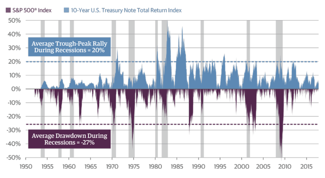 bs_history_recession