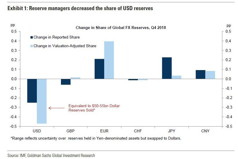 Reserve managers Q4_0