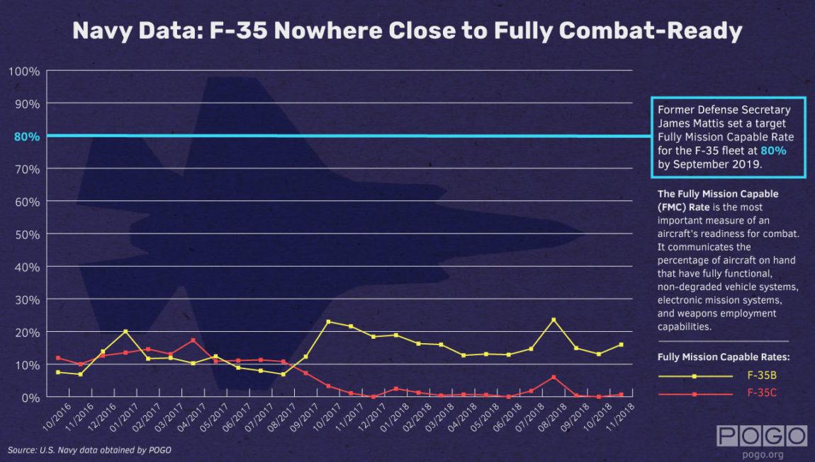 f-35_v6