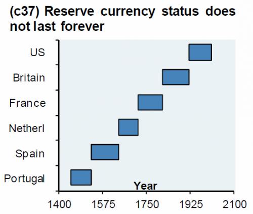 20120103_JPM_reserve_0