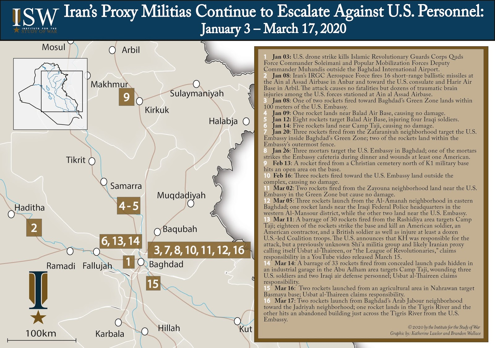 Irans_escalating_proxy_attacks
